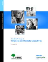 Finances & Female Executives Study