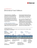 An Introduction to Dimensional Fund Advisors